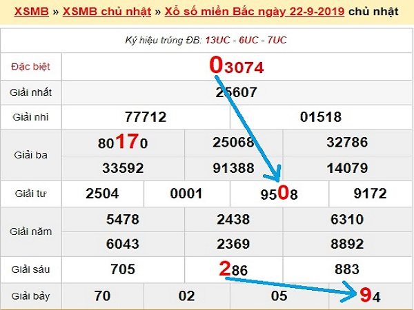 soi-cau-xsmb-23-9