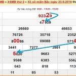 Soi cầu xsmb ngày 24/9/2019 – Thống kê chốt số sxmb hôm nay