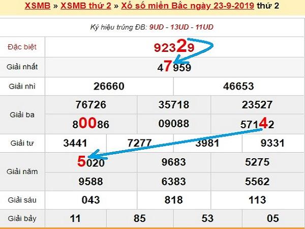 soi-cau-xsmb-24-9