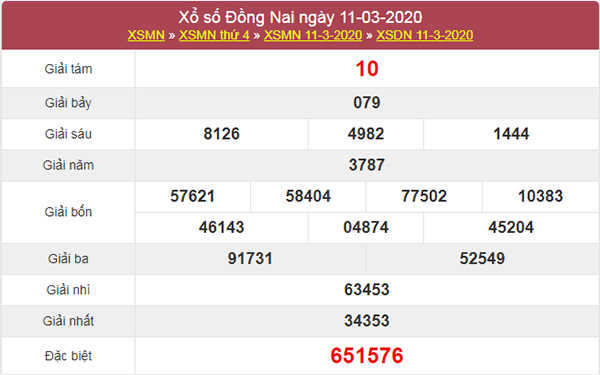 Soi cầu XSDN ngày 18/3/2020 (Thứ 4 ngày 18/3/2020)
