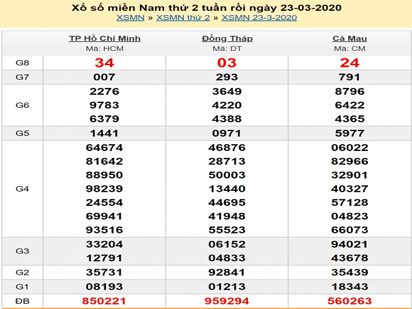 soi-cau-xsmn-24-3-2020-ket-qua-xo-so-mien-nam-23-3-min