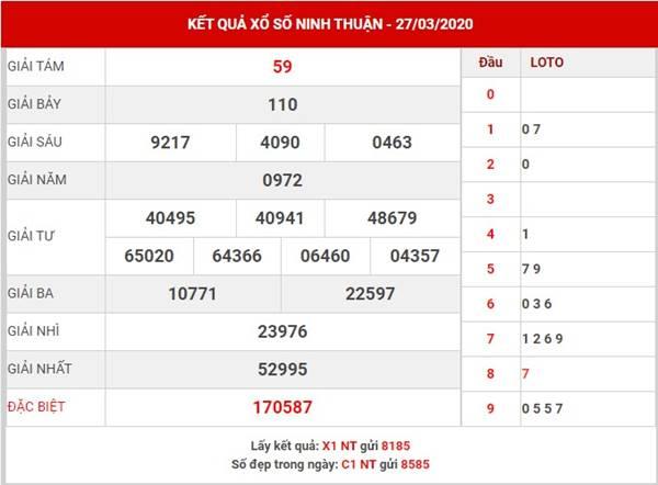 Soi cầu số đẹp sổ xố Ninh Thuận ngày 24-4-2020