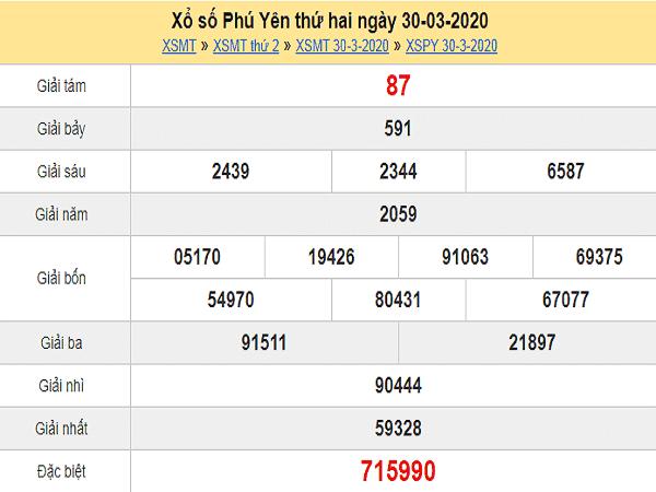Bảng KQXSPY-Soi cầu xổ số phú yên ngày 27/04 chuẩn xác