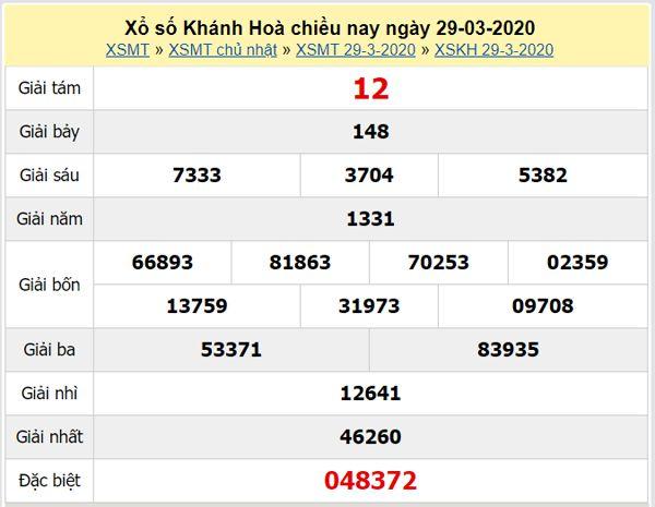 Soi cầu KQXS Khánh Hoà 26/4/2020 - KQXSKH hôm nay
