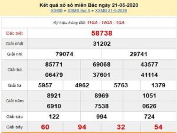 Bảng KQXSMB- Soi cầu xổ số miền bắc ngày 22/05 chuẩn