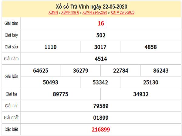 ket-qua-xo-so-Tra-Vinh-ngay-22-5-2020-min