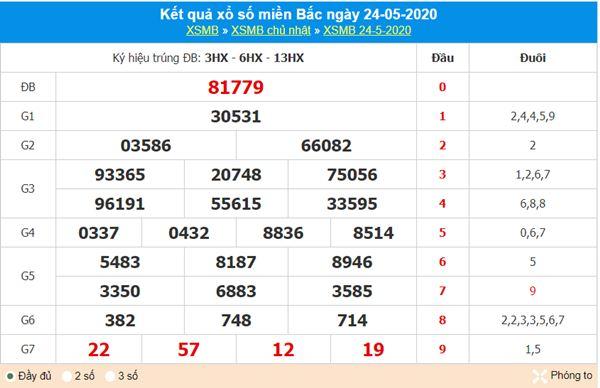 Soi cầu XSMB 25/5/2020, chốt KQXS miền Bắc chuẩn nhất
