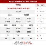Soi cầu XSMB ngày 24/9/2020 – Soi cầu KQXS Thủ Đô thứ 5