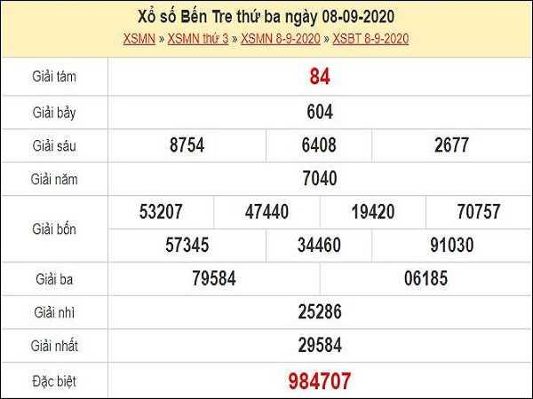 Soi cầu KQXSBT- xổ số bến tre ngày 15/09/2020 chuẩn xác