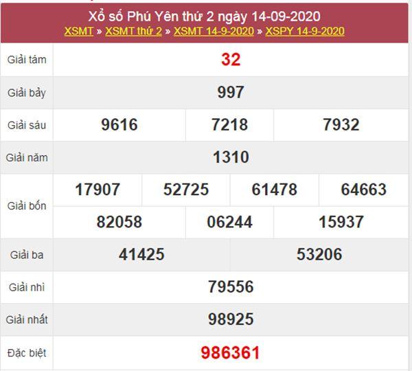 Soi cầu KQXS Phú Yên 21/9/2020 chốt lô số đẹp thứ 2
