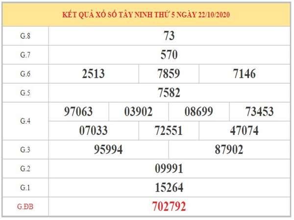 Soi cầu XSTN ngày 29/10/2020 dựa trên phân tích KQXSTN kỳ trước