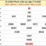 Soi cầu XSBP 24/10/2020 – Soi cầu xổ số Bình Phước thứ 7 hôm nay