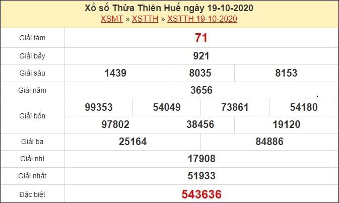 Dự đoán XSTTH 26/10/2020