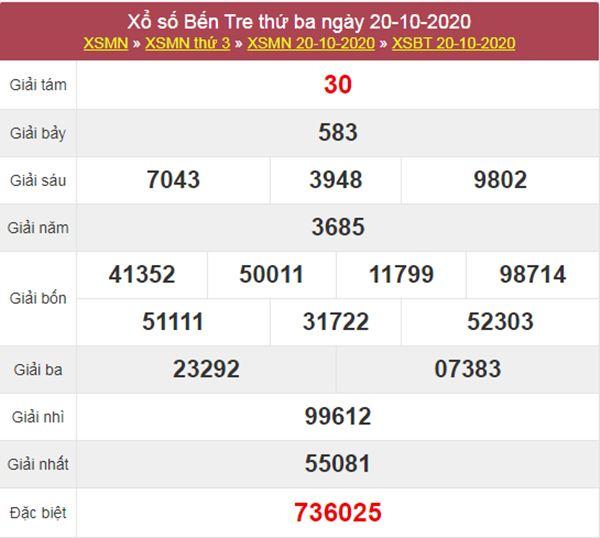 Soi cầu KQXS Bến Tre 27/10/2020 thứ 3 siêu chuẩn xác