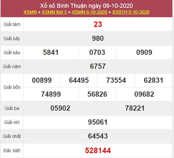 Soi cầu XSBTH 15/10/2020 chốt lô số đẹp Bình Thuận thứ 5