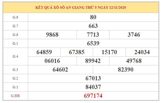 Soi cầu XSAG ngày 19/11/2020 dựa trên kết quả kỳ trước