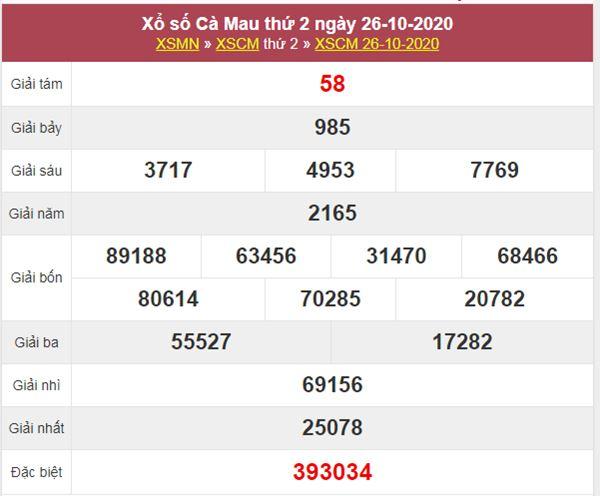 Soi cầu XSCM 2/11/2020 chốt lô VIP Cà Mau thứ 2