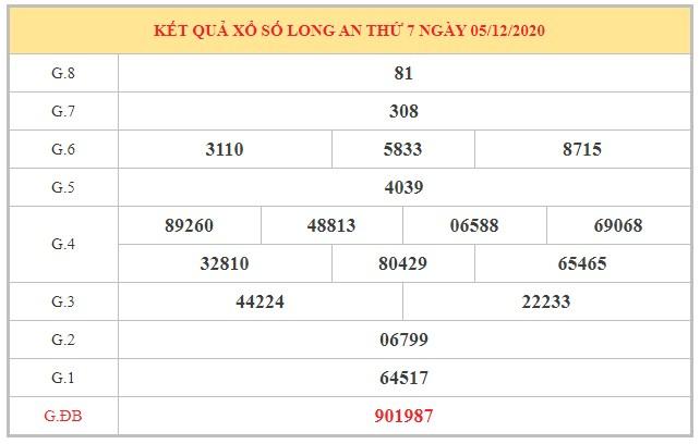Soi cầu XSLA ngày 12/12/2020 dựa trên kết quả kì trước