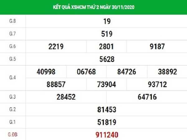 Tổng hợp soi cầu XSHCM ngày 05/12/2020- xổ số hồ chí minh