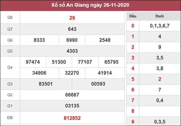 Soi cầu KQXS An Giang 3/12/2020 thứ 5 độ chuẩn xác cao