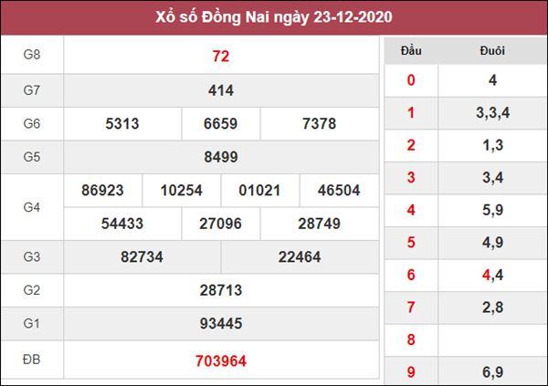 Soi cầu KQXS Đồng Nai 30/12/2020 chốt XSDNA thứ 4 chuẩn xác