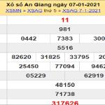 Soi cầu KQXSAG ngày 14/01/2021- xổ số an giang hôm nay