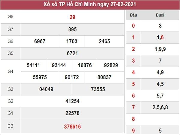 Thống kê XS thành phố Hồ Chí Minh 1/3/2021