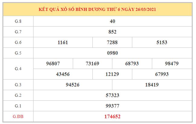 Soi cầu XSBD ngày 2/4/2021 dựa trên kết quả kì trước