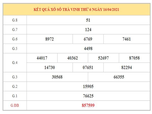 Soi cầu XSTV ngày 23/4/2021 dựa trên kết quả kì trước