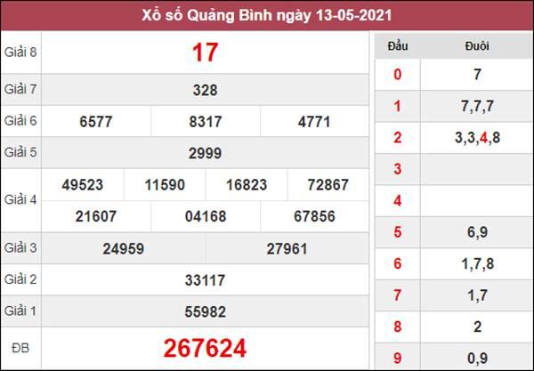 Soi cầu XSQB 20/5/2021 chốt bạch thủ lô Quảng Bình thứ 5
