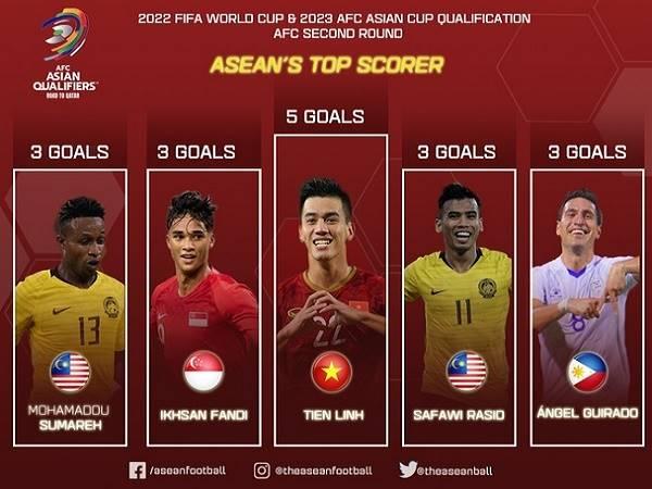 Bóng đá Việt Nam 21/6: Đội tuyển Việt Nam chơi đẹp nhất Đông Nam Á