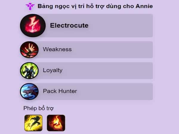 Bảng ngọc dùng cho Annie khi đóng vai trò hỗ trợ