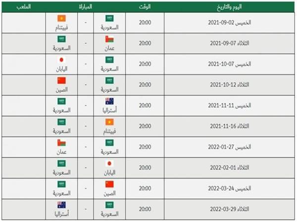 BĐVN 19/8: Ấn định thời gian Tuyển Việt Nam đấu Saudi Arabia