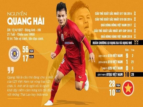 Chiều cao Quang Hải là bao nhiêu?