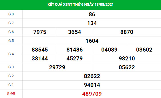 Soi cầu XS Ninh Thuận chính xác thứ 6 ngày 20/08/2021