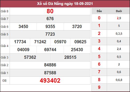 Soi cầu KQXSDNG ngày 22/9/2021 dựa trên kết quả kì trước