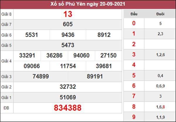 Soi cầu SXPY 27/9/2021 thứ 2 chốt số dự đoán Phú Yên