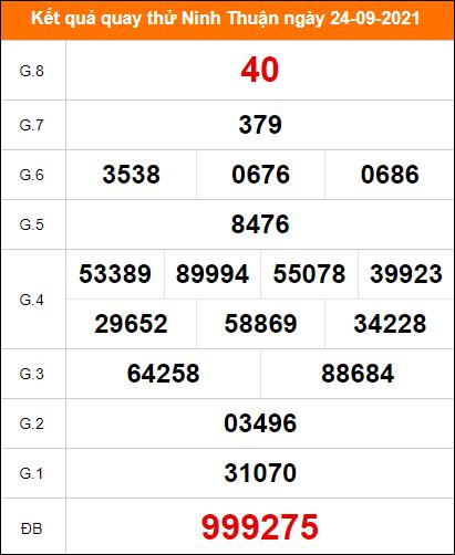 Quay thử kết quả XSNT ngày 24/9/2021 thứ 6