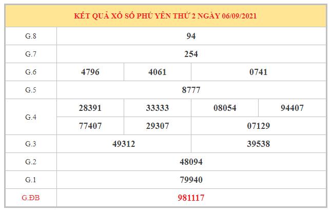 Soi cầu xổ số Phú Yên ngày 13/9/2021 dựa trên kết quả kì trước