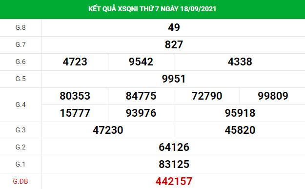 Soi cầu xổ số Quảng Ngãi 25/9/2021 thống kê XSQNI chính xác