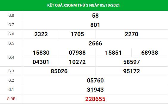 Soi cầu xổ số Quảng Nam 12/10/2021 thống kê XSQNM chính xác
